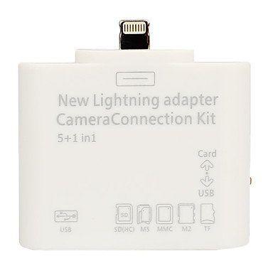 iphone-ipad kit2