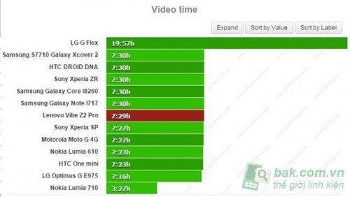 Lenovo-vibe-z2-pro-4-20141123203228
