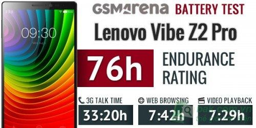 Lenovo-vibe-z2-pro-5-20141123203255